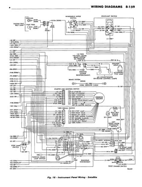Standard Dash Wiring Diagram For Bodies Only