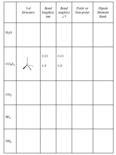 7 Best Images Of Relations And Functions Worksheets  Linear Equations Slopeintercept