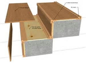 Comment Rénover Un Escalier En Beton by R 233 Novation Escalier Bois Comment R 233 Nover Son Escalier