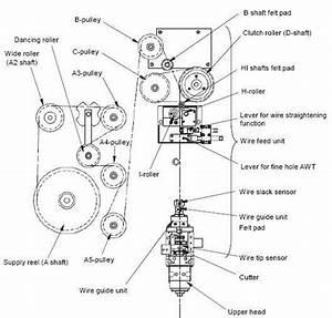 Edm 101  Electrical Discharge Machining Basics  U0026gt  Engineering Com