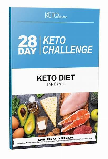 Keto Diet Plan Meal Ketogenic Simple Loss