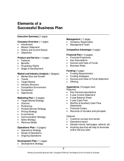 write business plan website business specialists