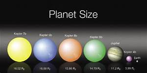 Solar Planets According to Size - Pics about space