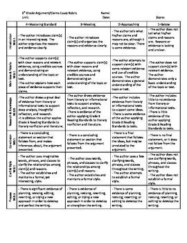 6th Grade Argument/Claims Writing Rubric - Common Core