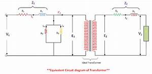 Equivalent Circuit Diagram Of Single Phase Transformer