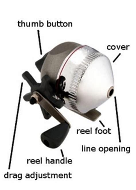 fishing reel types  fishing reels fishingnoobcom