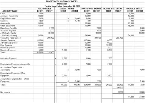 accounting worksheet exle frompo