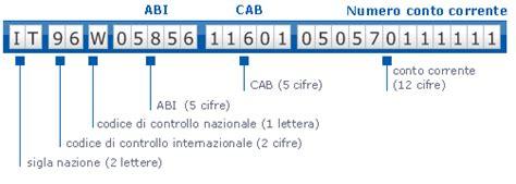Trova Abi Cab calcolo iban bcc di credito cooperativo
