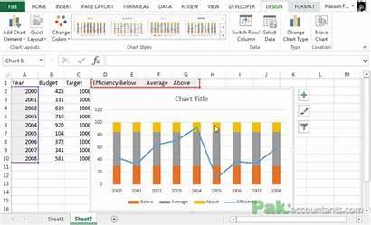 Chart Excel Band Bands Gap Bar Charts