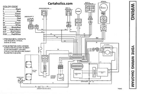yamaha golf cart ydre wiring diagram yamaha ydre golf cart wiring diagram cartaholics golf cart