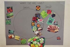 Sneaky Schoolwork  Venn Diagrams
