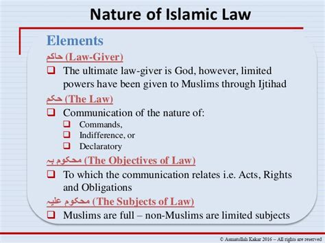 Unit03 Nature Of Islamic Law