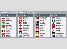Sorteo Mundial 2018 Las 32 selecciones clasificadas y los