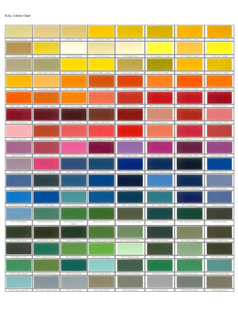 ral color chart template   templates   word