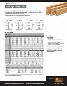 Lumber  U0026 Engineered Wood