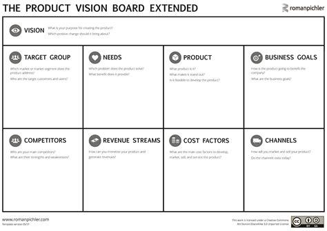 vision board template pdf product vision board pichler