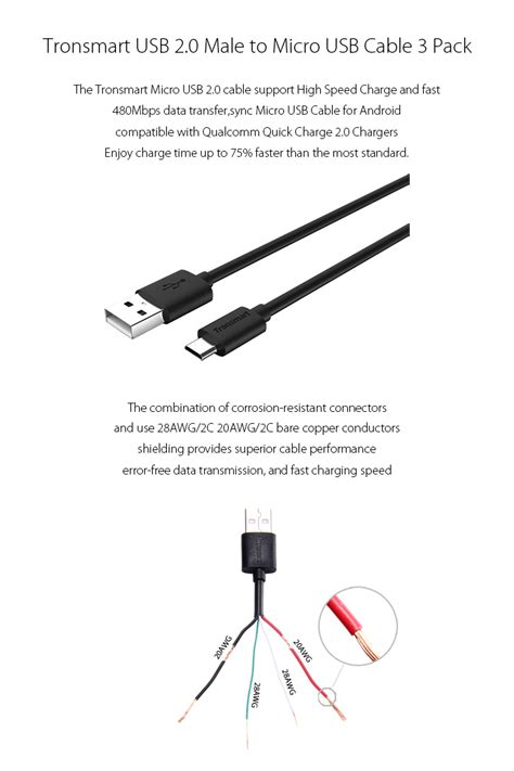 Tronsmart Usb Male Micro Sync Charging Cables