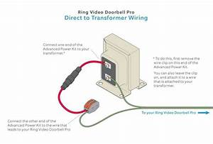 Installing Ring Pro Directly To A 16