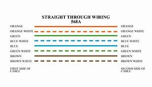 Color Code For Straight Through Ethernet Cable