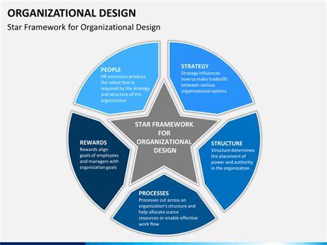 ppt organizational design development powerpoint organizational design powerpoint template sketchbubble