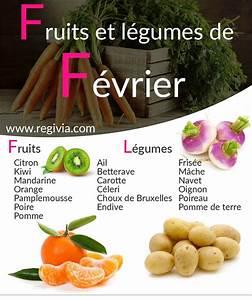 Calendrier Fruits Et Légumes De Saison : fruits et l gumes de saison du mois de f vrier ~ Nature-et-papiers.com Idées de Décoration