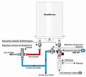 installation chauffe eau gaz remplacer un chauffe eau With installation chauffage solaire piscine 12 prix chauffe eau installation electrique instantane