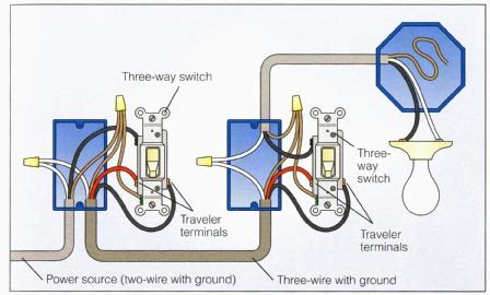 how to wire a 3 way light switch wiring a 3 way switch