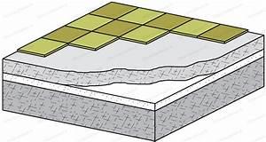 Isolant Sous Chape : prix et pose d 39 une chape liquide ciment tarif co t ~ Melissatoandfro.com Idées de Décoration