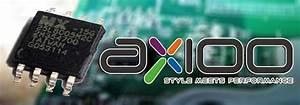Bios Axioo