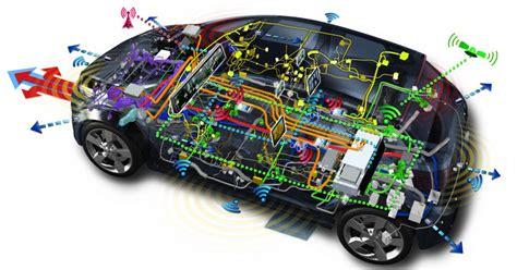 delphi to new ground in automotive power distribution eenews automotive