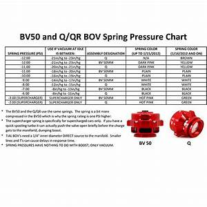 Tial Spring Chart Tial Off Valve 12 Psi Spring To Tial Q And Tial Qr