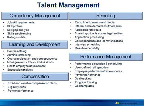 Management Profile Template - Costumepartyrun