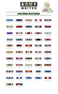 us navy medals and ribbons chart
