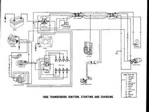 1960 Thunderbird Wiring Schematic by 1966 Thunderbird It Is Dead To The Key That Is It