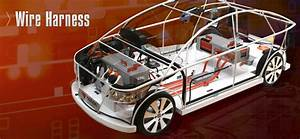 New Energy Vehicle Wiring Harness Global Market 2018