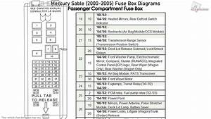 Mercury Sable  2000-2005  Fuse Box Diagrams