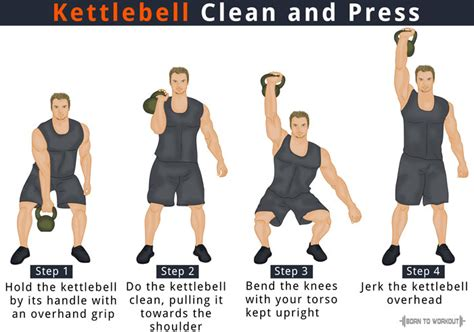 kettlebell clean press benefits arm single exercise jerk workout exercises push overhead kettlebells techniques position training swings
