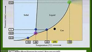 Ap Chemistry Phase Change Problems