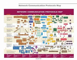 Network Protocols Map And Guide Poster Jpg  7700 U00d75950