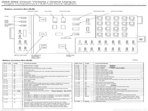 Ford Crown Vic Fuse Panel Diagram Wiring Forums