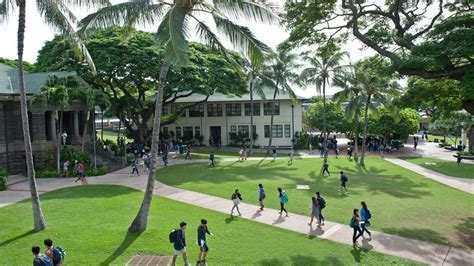 Back to School in Hawaii | Private Schools on Oahu ...
