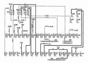 Volvo 850  1994  - Fuse Box Diagram