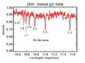 David H Cohen Laboratory Astrophysics Page