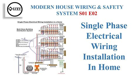 Single Phase Electrical Wiring Installation Home Modern