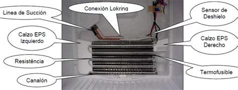 heladera whirlpoll 440 yoreparo solucionado heladera whirlpool 420 no yoreparo