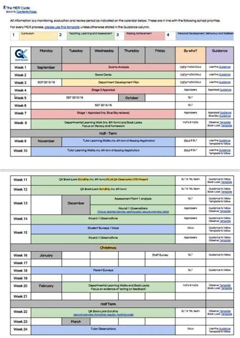 school improvement plan template uk sampletemplatess