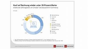 Kauf Auf Rechnung Billpay : ehi stellt ergebnisse der studie online payment 2018 vor ~ Themetempest.com Abrechnung