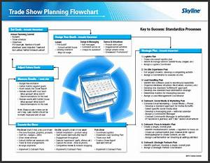 Trade Show Planning Flowchart Your Prescription For