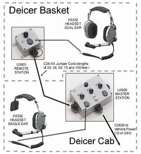 David Clark H3392 Deicing Headset