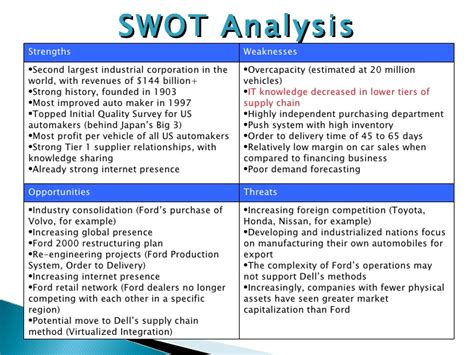 Ford Motor Company Swot Analysis - impremedia.net